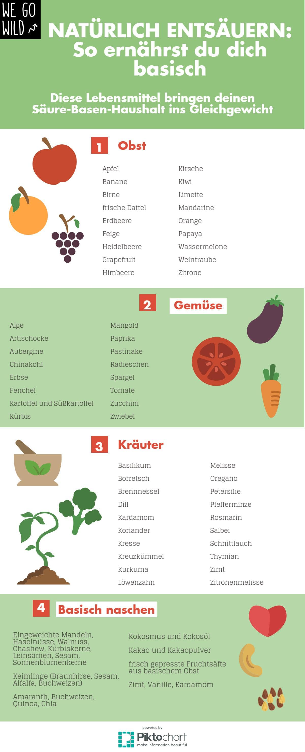 Basische Lebensmittel - Natürlich gegen Übersäuerung